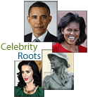 Celebrity Roots